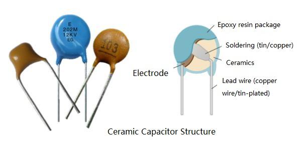 Ceramic Disc Capacitor