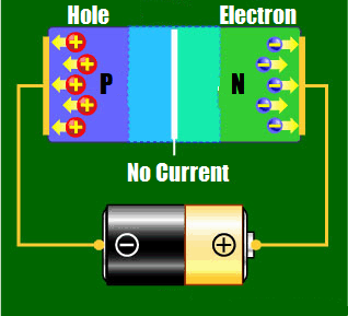 Apply a Reverse voltage to the LED