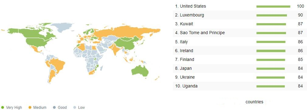 MT48LC16M16A2P-7EIT:D Popularity by Region