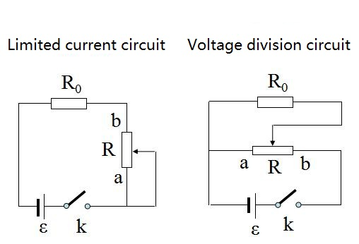 current limiting and voltage division