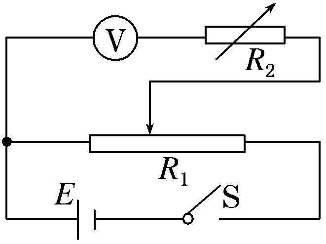 Voltmeter Half-bias Method