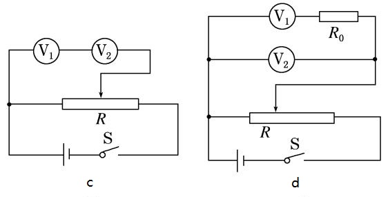Experiment Principle for Voltmeter Difference Method