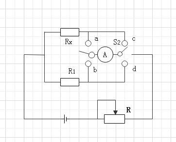 Formula Calculating Method