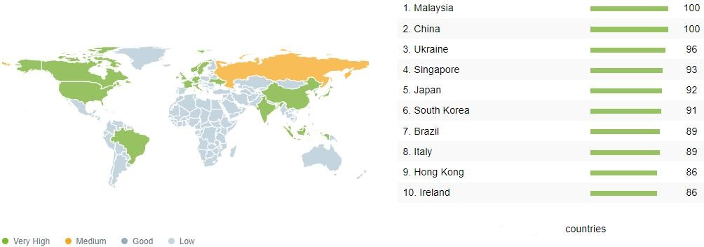 MT29F2G08ABDWP:D Popularity by Region