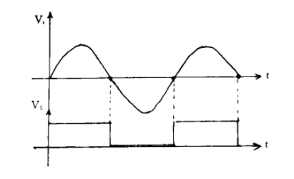 High Frequency Oscillation before Output Pulse