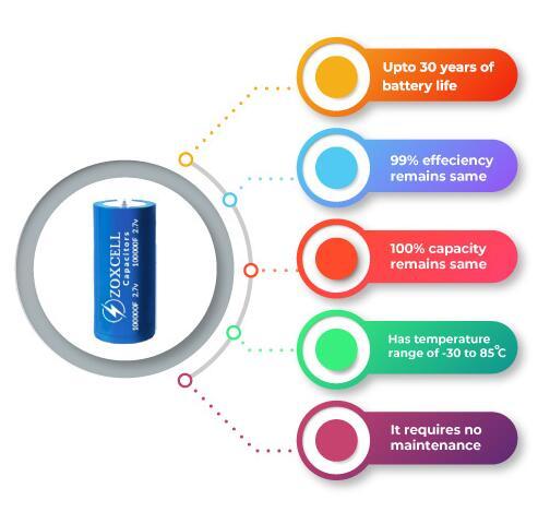 Advantages of Supercapacitors