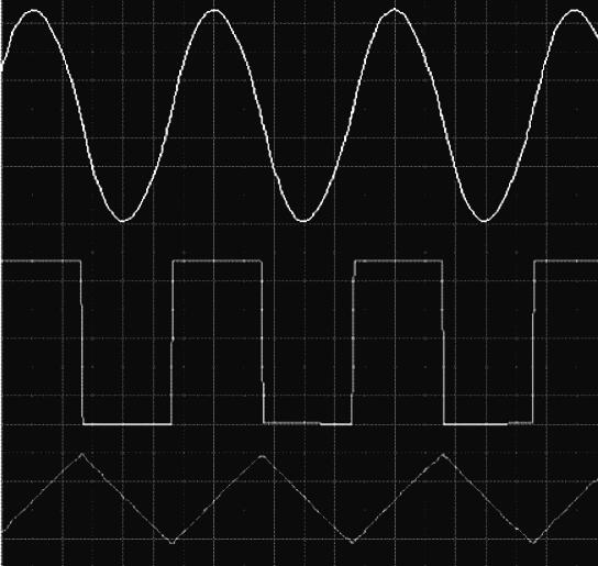 Figure 7. Simulation Waveform Obtained in Proteus