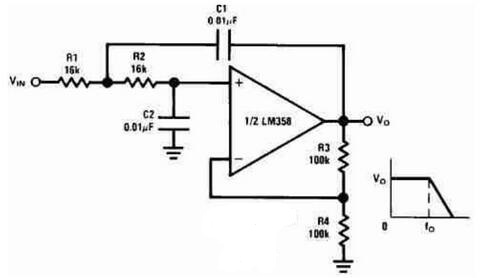 Active DC-coupled Low Pass RC Filter