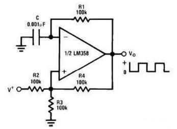 Squareware Oscillator
