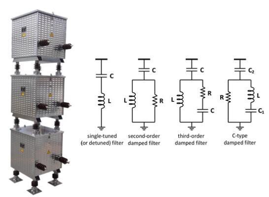 Harmonic Filter Resistor