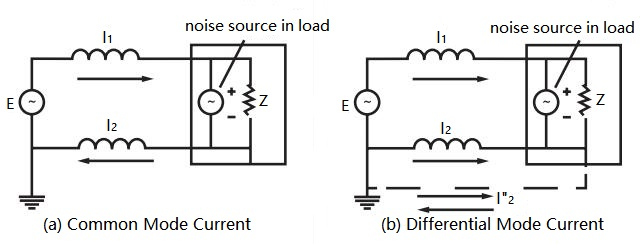 Common Mode and Differential Mode Circuit