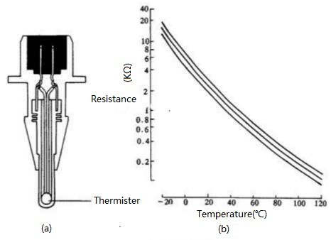 Intake Air Temperature Sensor