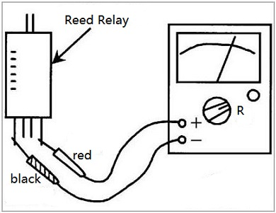 Reed Relay