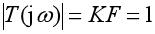 Amplitude Equilibrium Conditon