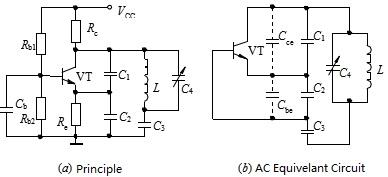 Sellier Oscillator