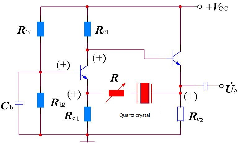 Series type quartz crystal oscillator circuit