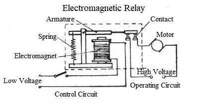 relay structure