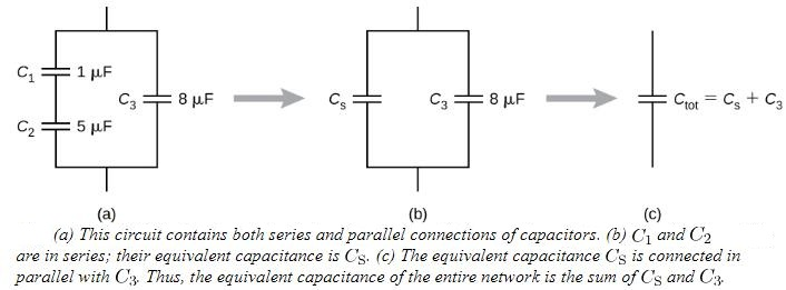 Equivalent Capacitance