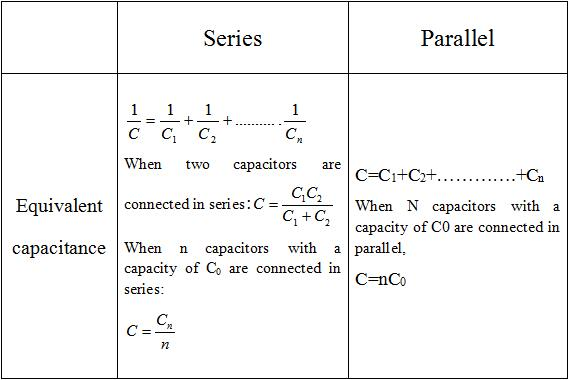 Comparison Table of Capacitors in Series and Parallel1