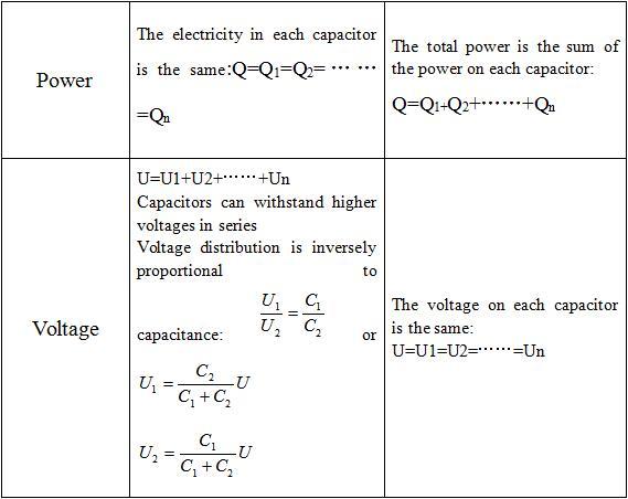 Comparison Table of Capacitors in Series and Parallel2