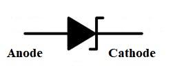 Zener diode symbol