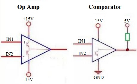 operational amplifier and comparator