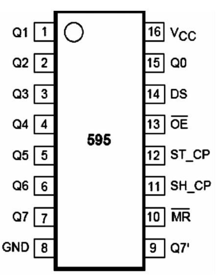 74hc595 pinout