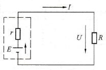 The simplest closed circuit