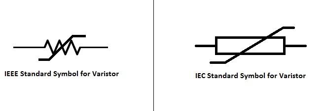 Graphic Symbol of Varistor