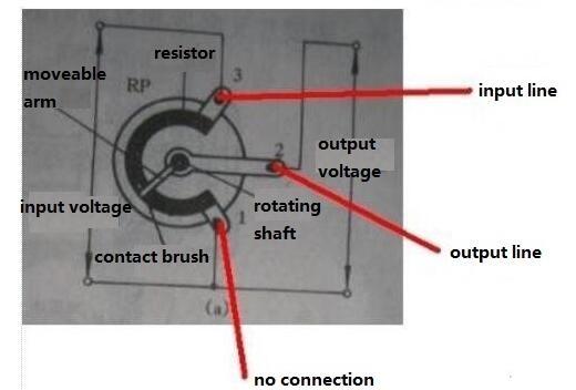 Muti-ture Potentiometer Structure