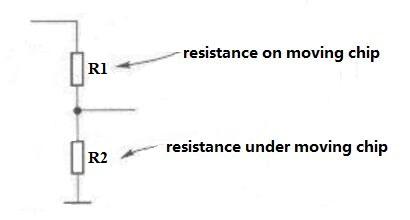 Potentiometer Equivalent Series Circuit