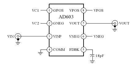 Figure 4 High gain mode