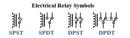 Electrical Relay Symbols