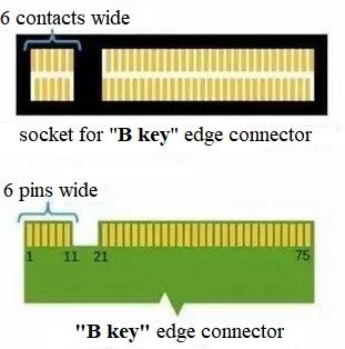 m.2 B key