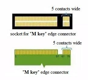 m.2 M key