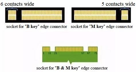 B&M key