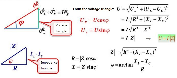 Voltage triangle