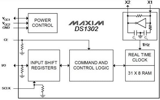 ds1302 block diagram