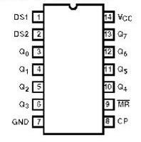 Figure 1 74hc164 pinout
