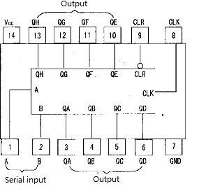 74hc164 logic symbol