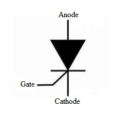 SCR (Silicon Controlled Rectifier) Symbol