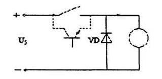 PWM control diagram