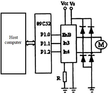 Hardware composition diagram of PWM speed controller