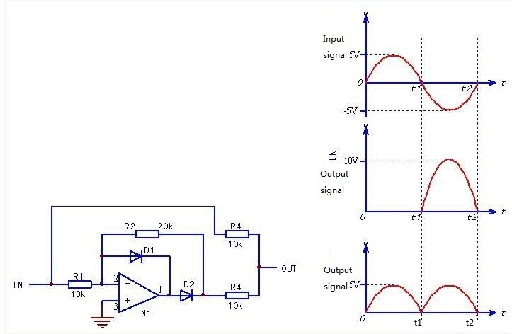 Circuit and Waveform