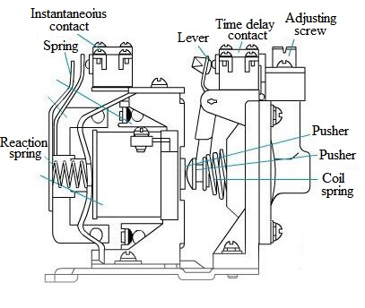 timer relay structure
