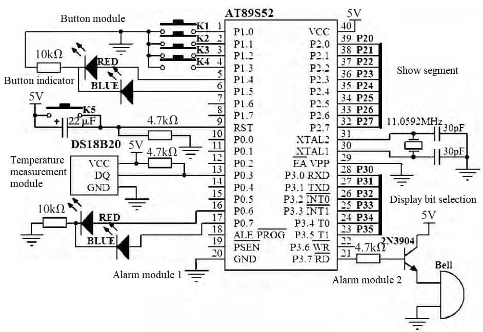 hardware circuit structure