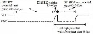 DS18B20 initialization sequence