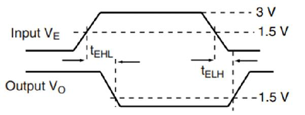 6N137 switching diagram