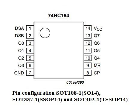 74HC164 Pinout