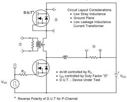 irfz44n peak diode recovery dv/dt test circuit